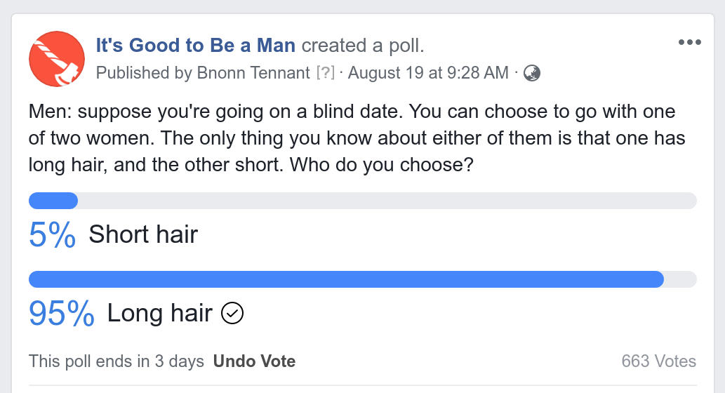 Poll: men overwhelmingly prefer long hair on women
